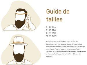 Guide des tailles chapeaux Panallama